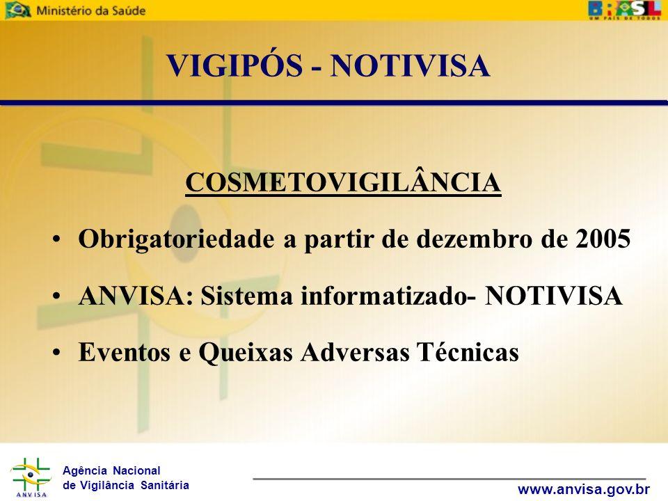 Agência Nacional de Vigilância Sanitária www.anvisa.gov.br COSMETOVIGILÂNCIA Obrigatoriedade a partir de dezembro de 2005 ANVISA: Sistema informatizad