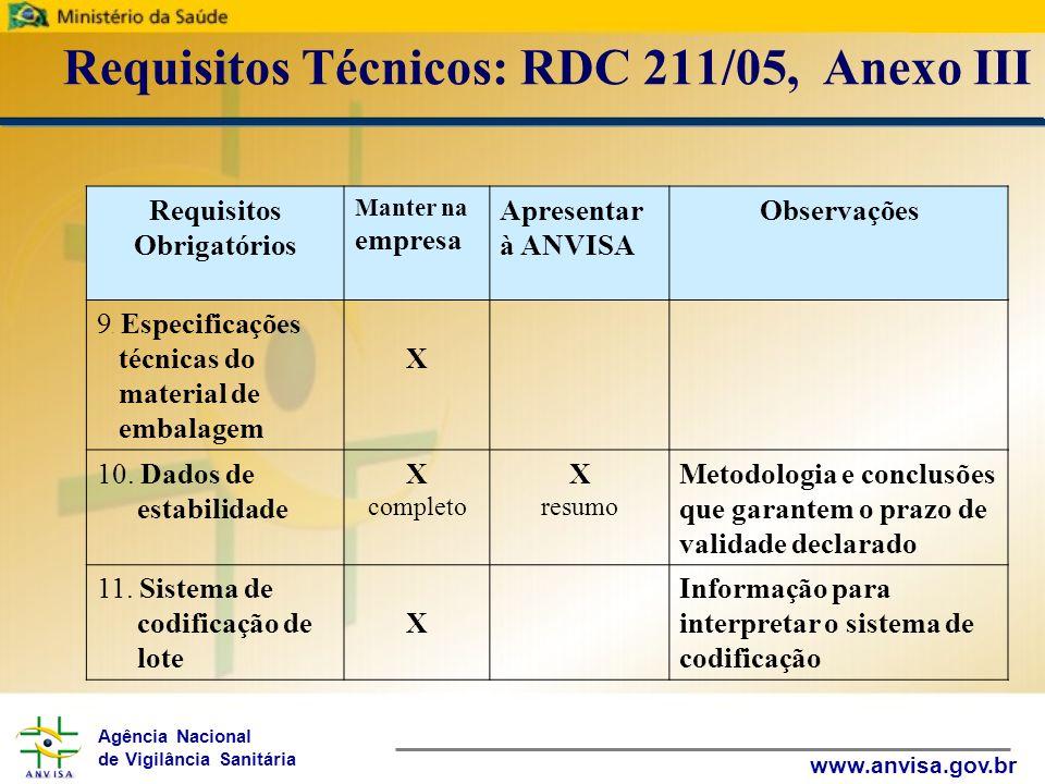 Agência Nacional de Vigilância Sanitária www.anvisa.gov.br Requisitos Técnicos: RDC 211/05, Anexo III Requisitos Obrigatórios Manter na empresa Apresentar à ANVISA Observações 12.