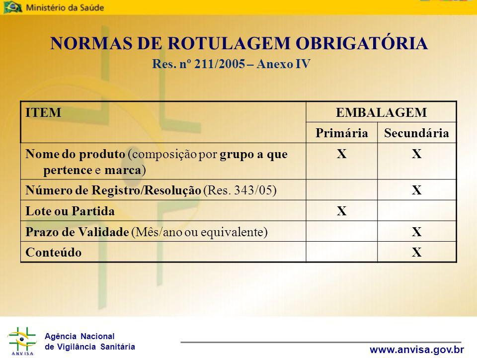 Agência Nacional de Vigilância Sanitária www.anvisa.gov.br NORMAS DE ROTULAGEM OBRIGATÓRIA Res.