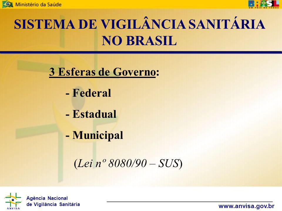 Agência Nacional de Vigilância Sanitária www.anvisa.gov.br 3 Esferas de Governo: - Federal - Estadual - Municipal (Lei nº 8080/90 – SUS) SISTEMA DE VI