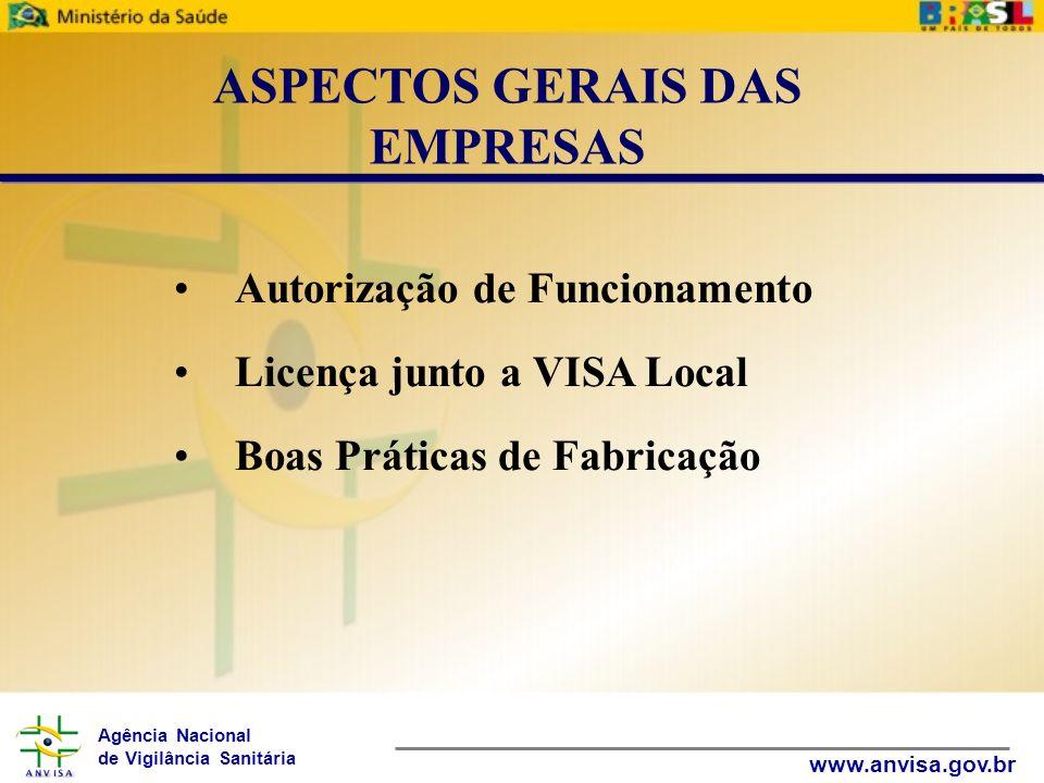 Agência Nacional de Vigilância Sanitária www.anvisa.gov.br Autorização de Funcionamento Licença junto a VISA Local Boas Práticas de Fabricação ASPECTO