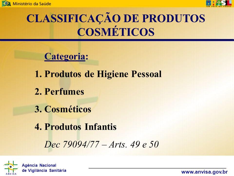 Agência Nacional de Vigilância Sanitária www.anvisa.gov.br CLASSIFICAÇÃO DE PRODUTOS COSMÉTICOS Categoria: 1. Produtos de Higiene Pessoal 2. Perfumes
