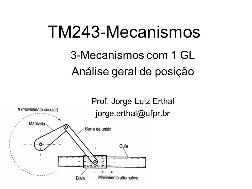 TM243-Mecanismos 3-Mecanismos com 1 GL Análise geral de posição Prof. Jorge Luiz Erthal jorge.erthal@ufpr.br