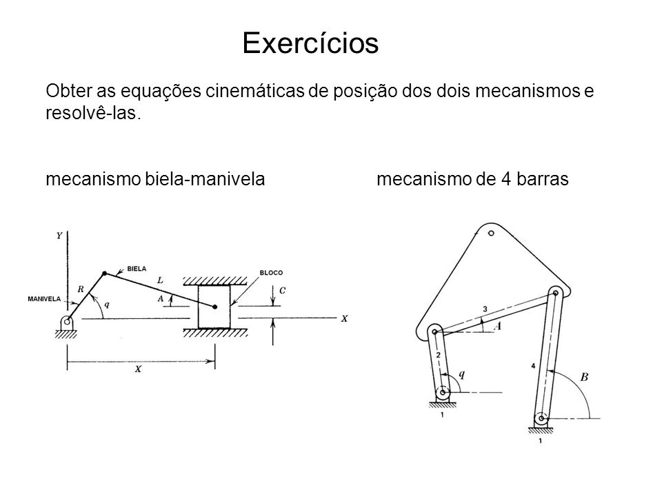 Exercícios Obter as equações cinemáticas de posição dos dois mecanismos e resolvê-las. mecanismo biela-manivelamecanismo de 4 barras