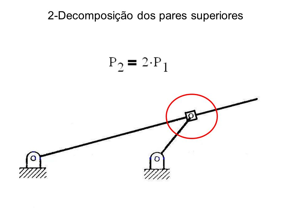 2-Decomposição dos pares superiores