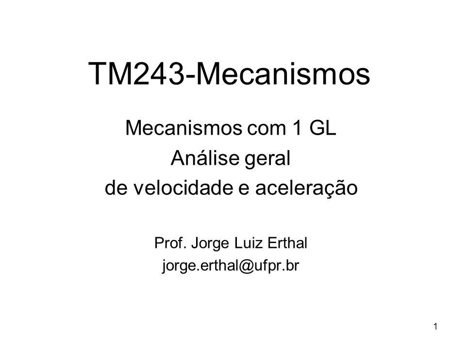 1 TM243-Mecanismos Mecanismos com 1 GL Análise geral de velocidade e aceleração Prof. Jorge Luiz Erthal jorge.erthal@ufpr.br