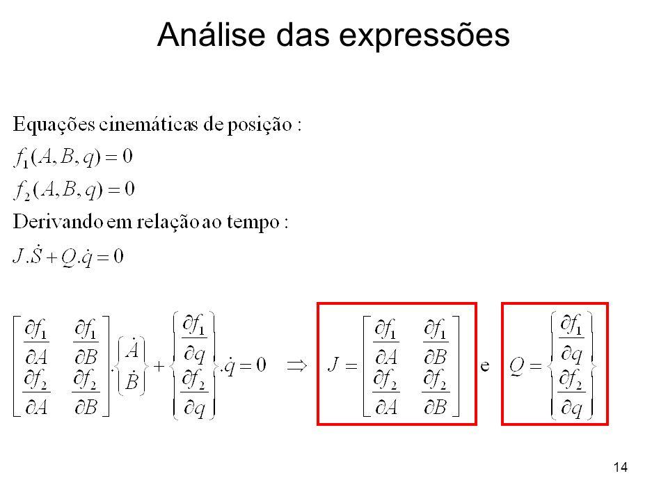 14 Análise das expressões