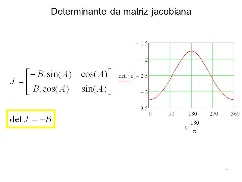 7 Determinante da matriz jacobiana