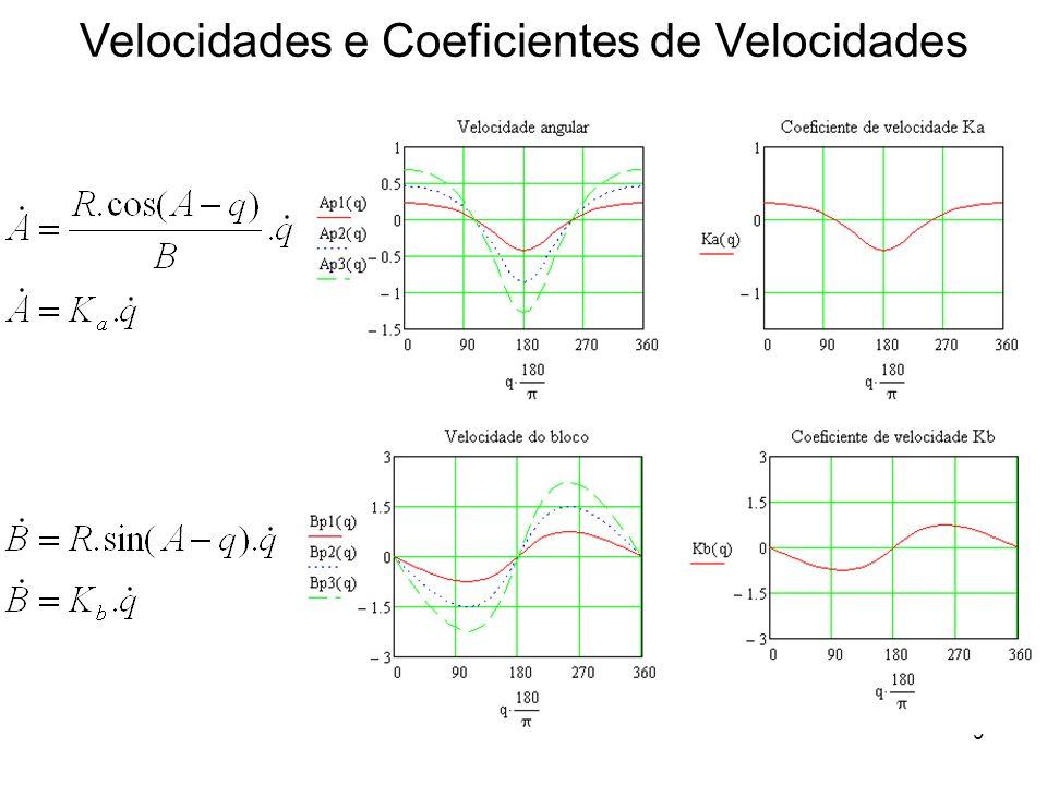 10 Equações das acelerações Derivando as equações de velocidade em relação ao tempo