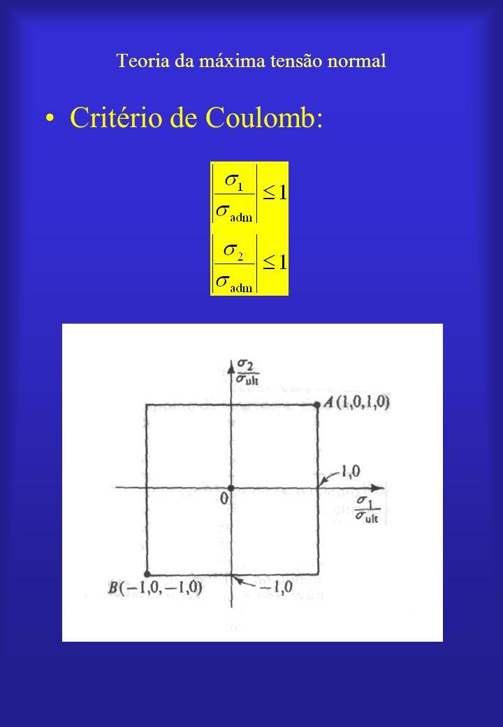 Teoria da máxima tensão normal Critério de Coulomb: