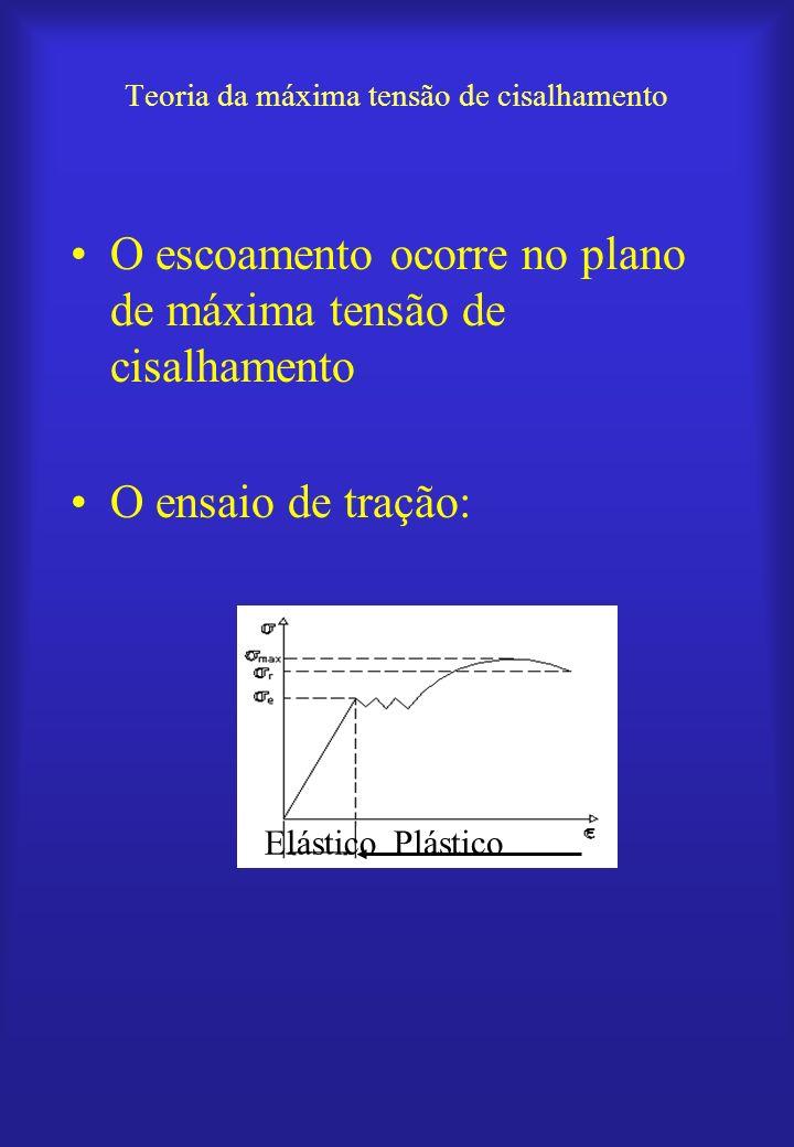 Teoria da máxima tensão de cisalhamento O escoamento ocorre no plano de máxima tensão de cisalhamento O ensaio de tração: PlásticoElástico
