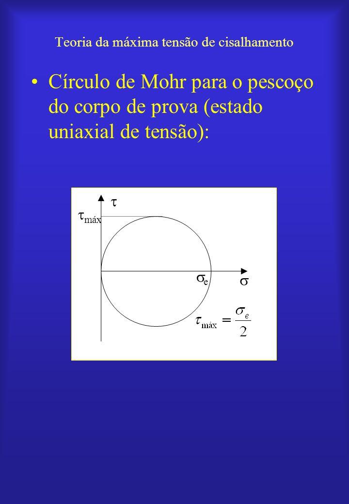 Teoria da máxima tensão de cisalhamento Círculo de Mohr para o pescoço do corpo de prova (estado uniaxial de tensão): e máx