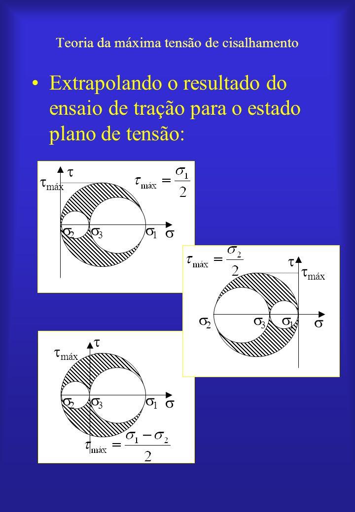 Teoria da máxima tensão de cisalhamento Extrapolando o resultado do ensaio de tração para o estado plano de tensão: 1 máx 3 2 1 máx 3 2 2 máx 3 1