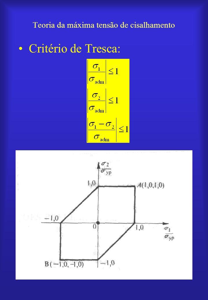 Teoria da máxima energia de distorção O escoamento ocorre no plano de máxima energia de distorção: –Para o estado triplo de tensão: –Para o estado plano de tensão: Tensão de von Mises Critério de von Mises