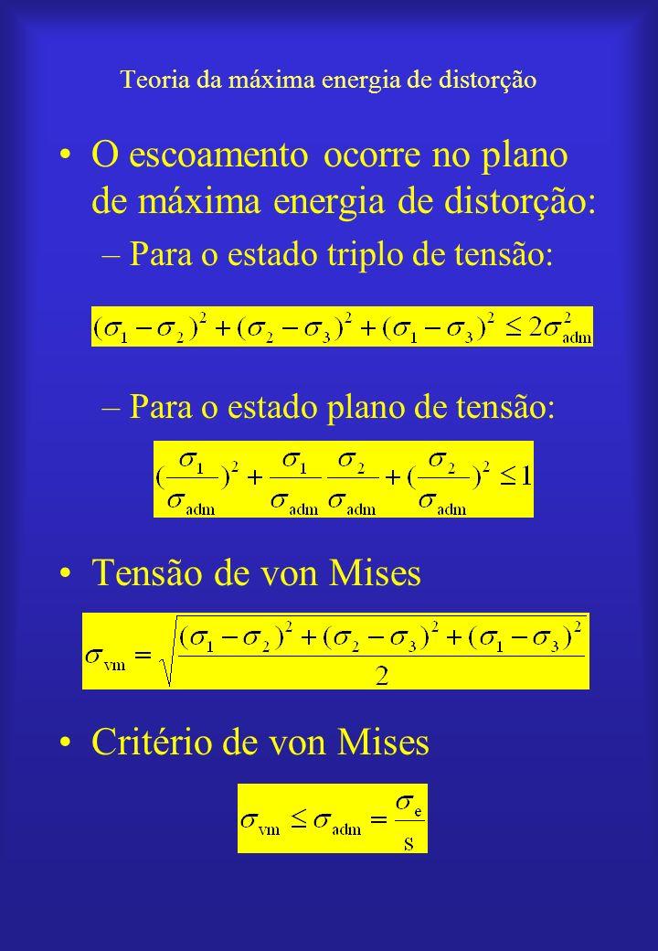 Teoria da máxima energia de distorção O escoamento ocorre no plano de máxima energia de distorção: –Para o estado triplo de tensão: –Para o estado pla