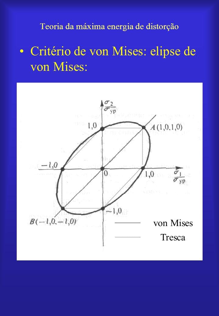Teoria da máxima energia de distorção Critério de von Mises: elipse de von Mises: von Mises Tresca