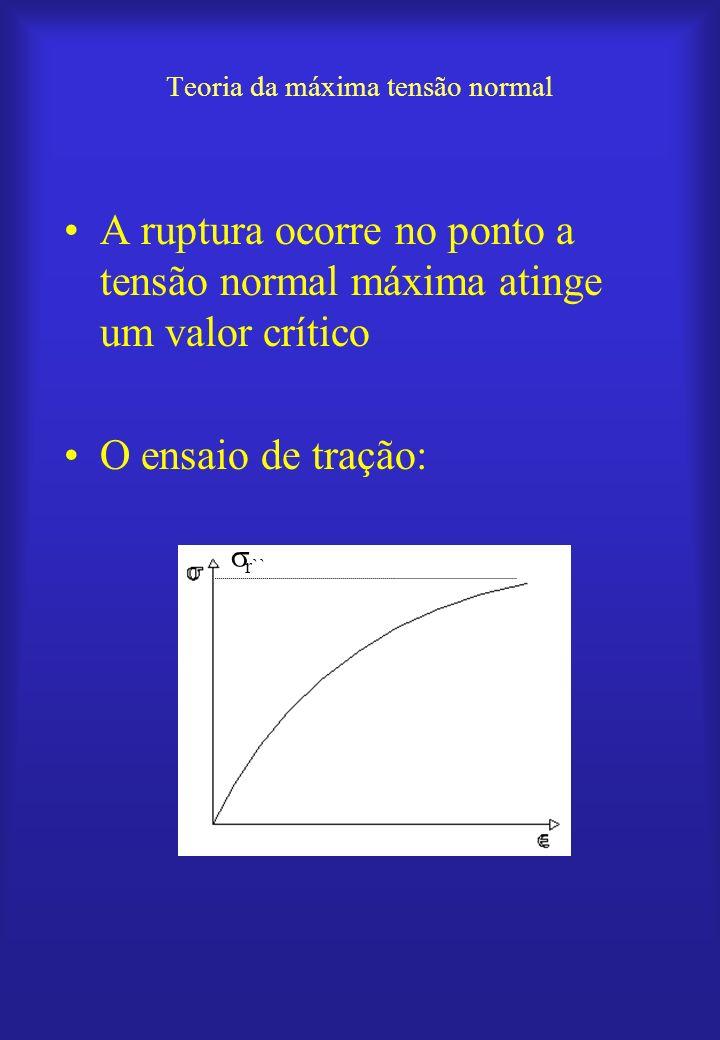 Teoria da máxima tensão normal A ruptura ocorre no ponto a tensão normal máxima atinge um valor crítico O ensaio de tração: r``