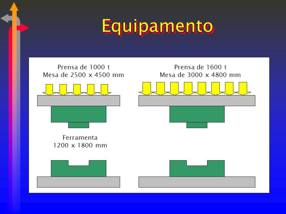 EquipamentoEquipamento Prensa de 1600 t Mesa de 3000 x 4800 mm Prensa de 1000 t Mesa de 2500 x 4500 mm Ferramenta 1200 x 1800 mm