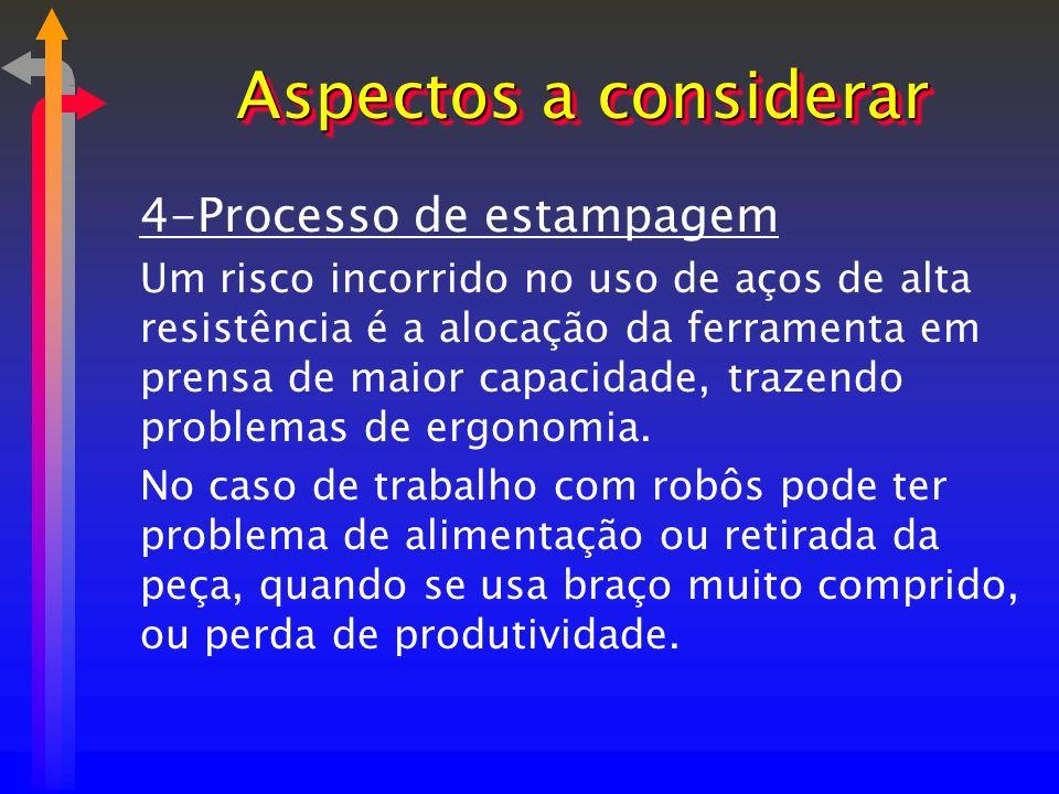 4-Processo de estampagem Um risco incorrido no uso de aços de alta resistência é a alocação da ferramenta em prensa de maior capacidade, trazendo prob