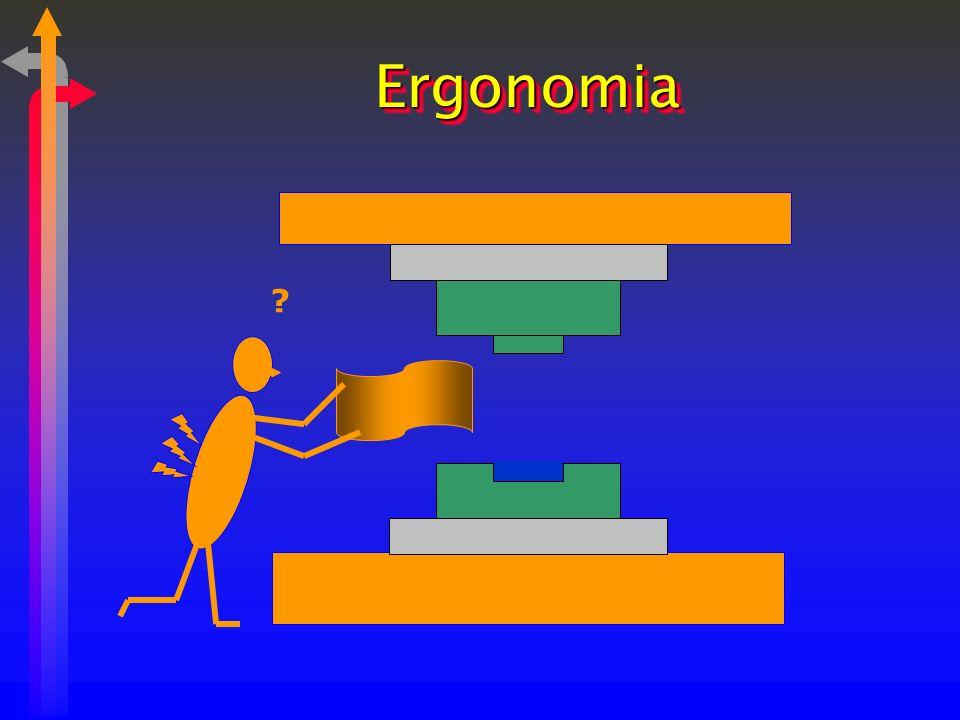 ErgonomiaErgonomia ?