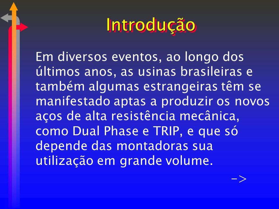 6-Volume de produção O tamanho das peças que são aplicação típica para esses aços, e a quantidade de veículos produzidos no Brasil somam um volume pequeno.