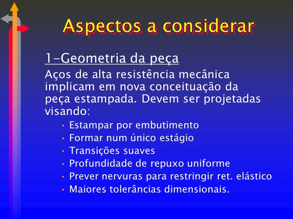 Geometria favorável extremidade aberta transições suaves nervuras