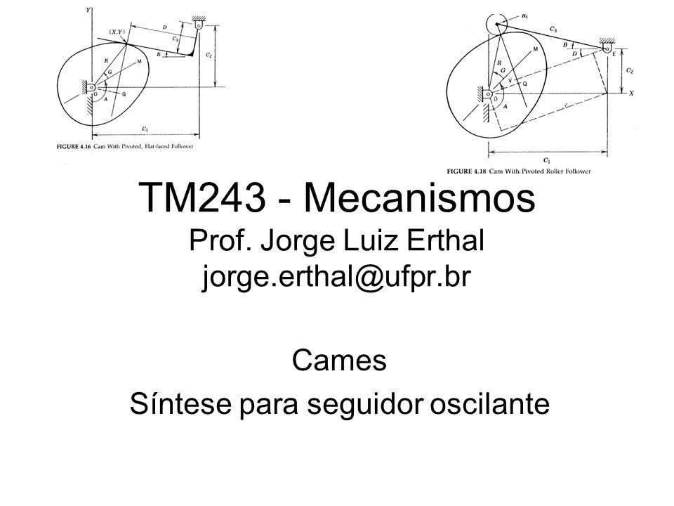 Nesta aula Síntese de cames com seguidor oscilante de face plana Largura da face do seguidor Coordenadas do perfil da came Raio de curvatura Síntese de cames com seguidor oscilante com rolete Coordenadas do perfil da came Orientação da linha de contato Raio de curvatura