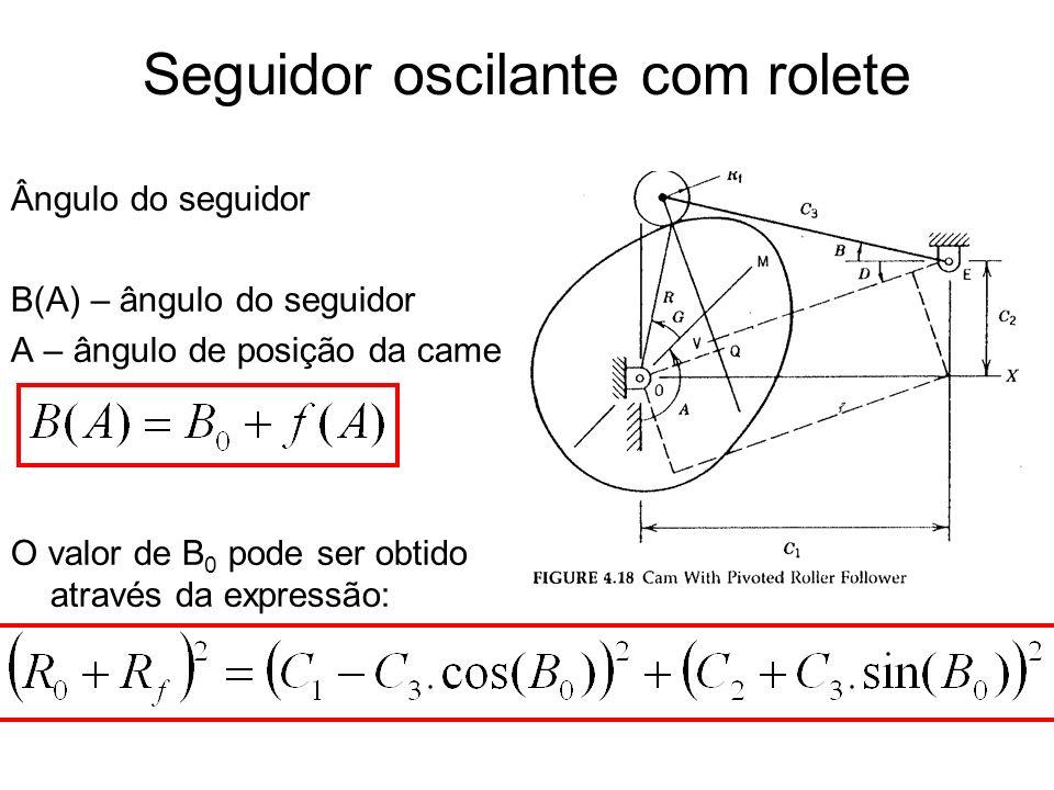 Ângulo do seguidor B(A) – ângulo do seguidor A – ângulo de posição da came O valor de B 0 pode ser obtido através da expressão: