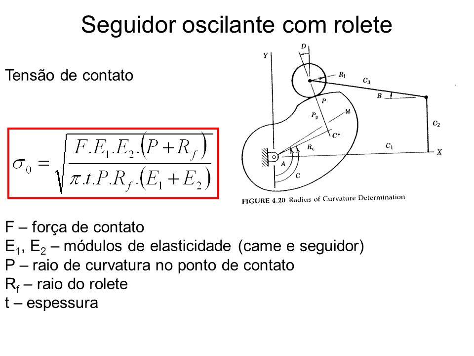 Tensão de contato F – força de contato E 1, E 2 – módulos de elasticidade (came e seguidor) P – raio de curvatura no ponto de contato R f – raio do ro