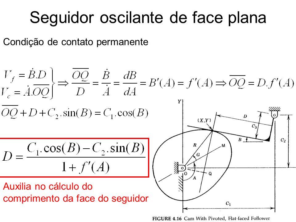 Seguidor oscilante de face plana Condição de contato permanente Auxilia no cálculo do comprimento da face do seguidor
