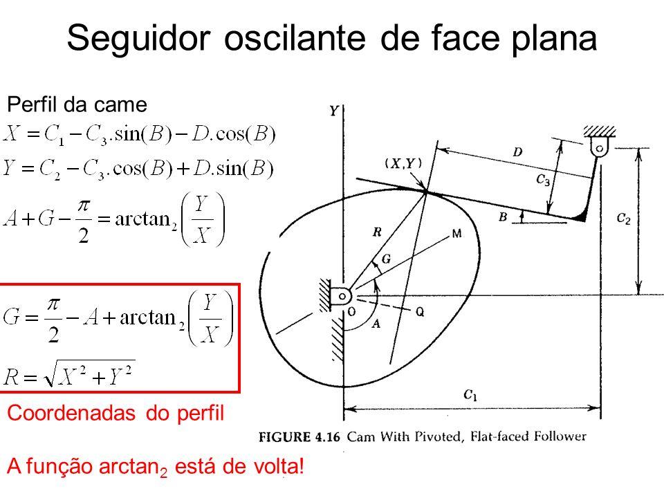 Tensões de contato P – raio de curvatura no ponto de contato E 1, E 2 – módulos de elasticidade (came e seguidor) t – espessura F – força de contato Seguidor oscilante de face plana