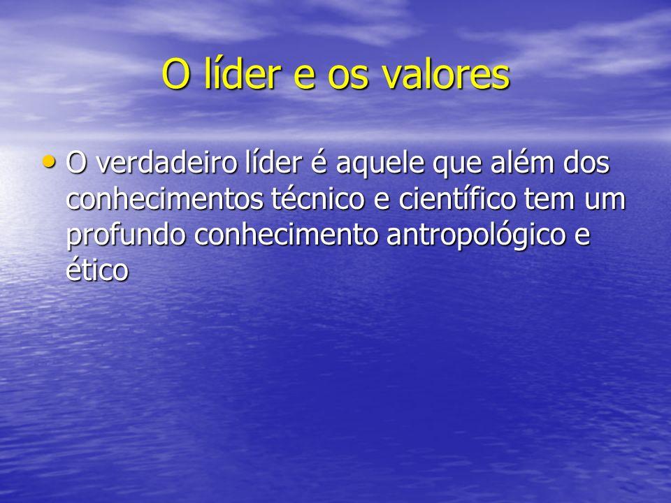 O líder e os valores O verdadeiro líder é aquele que além dos conhecimentos técnico e científico tem um profundo conhecimento antropológico e ético O