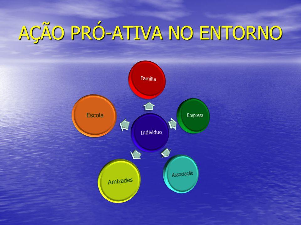 AÇÃO PRÓ-ATIVA NO ENTORNO