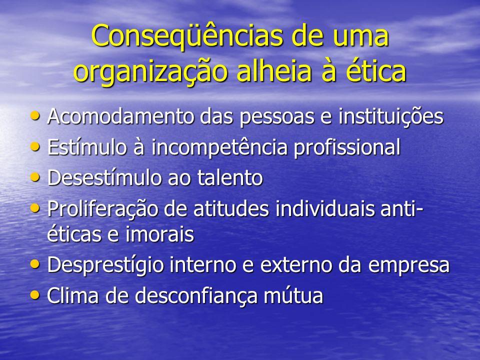 Conseqüências de uma organização alheia à ética Acomodamento das pessoas e instituições Acomodamento das pessoas e instituições Estímulo à incompetênc