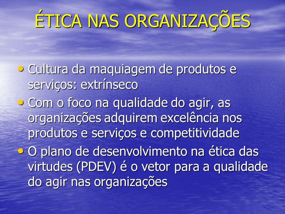 ÉTICA NAS ORGANIZAÇÕES Cultura da maquiagem de produtos e serviços: extrínseco Cultura da maquiagem de produtos e serviços: extrínseco Com o foco na q
