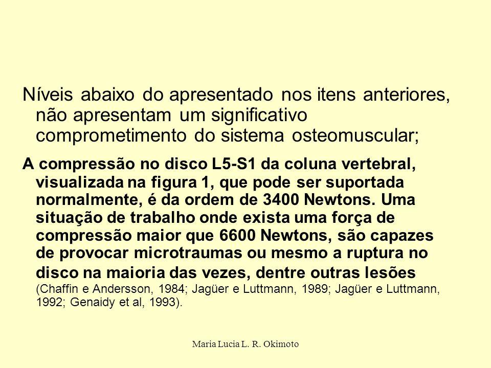Maria Lucia L. R. Okimoto Níveis abaixo do apresentado nos itens anteriores, não apresentam um significativo comprometimento do sistema osteomuscular;