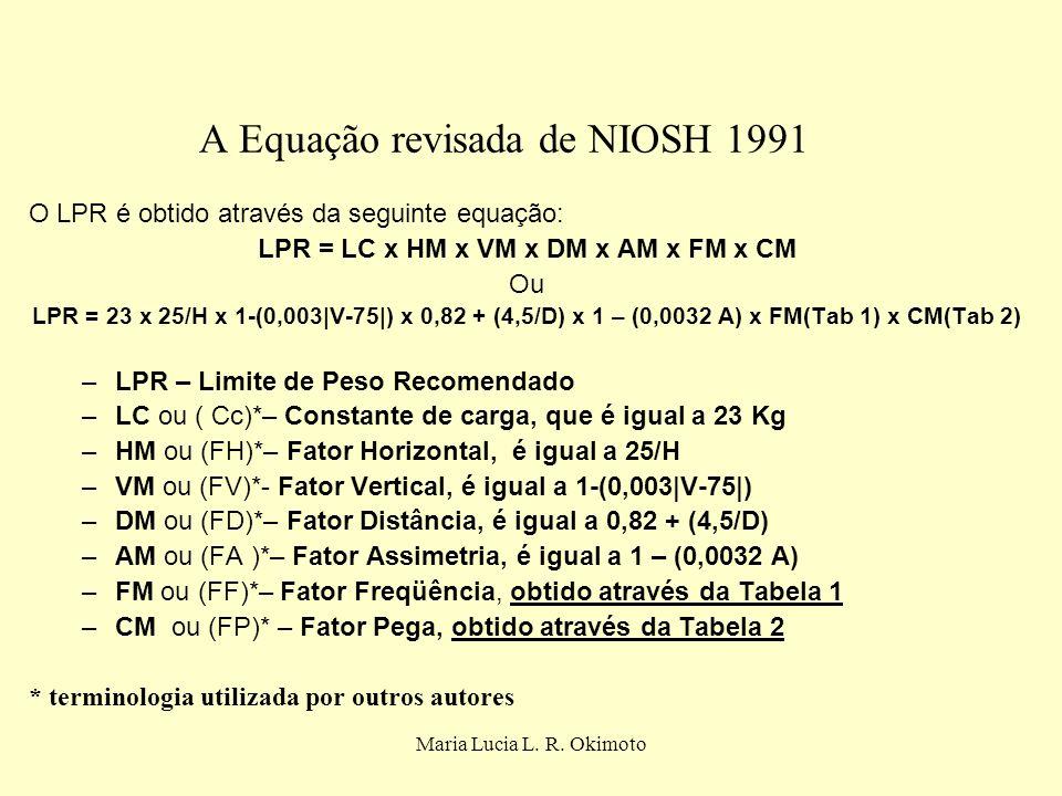 A Equação revisada de NIOSH 1991 O LPR é obtido através da seguinte equação: LPR = LC x HM x VM x DM x AM x FM x CM Ou LPR = 23 x 25/H x 1-(0,003|V-75