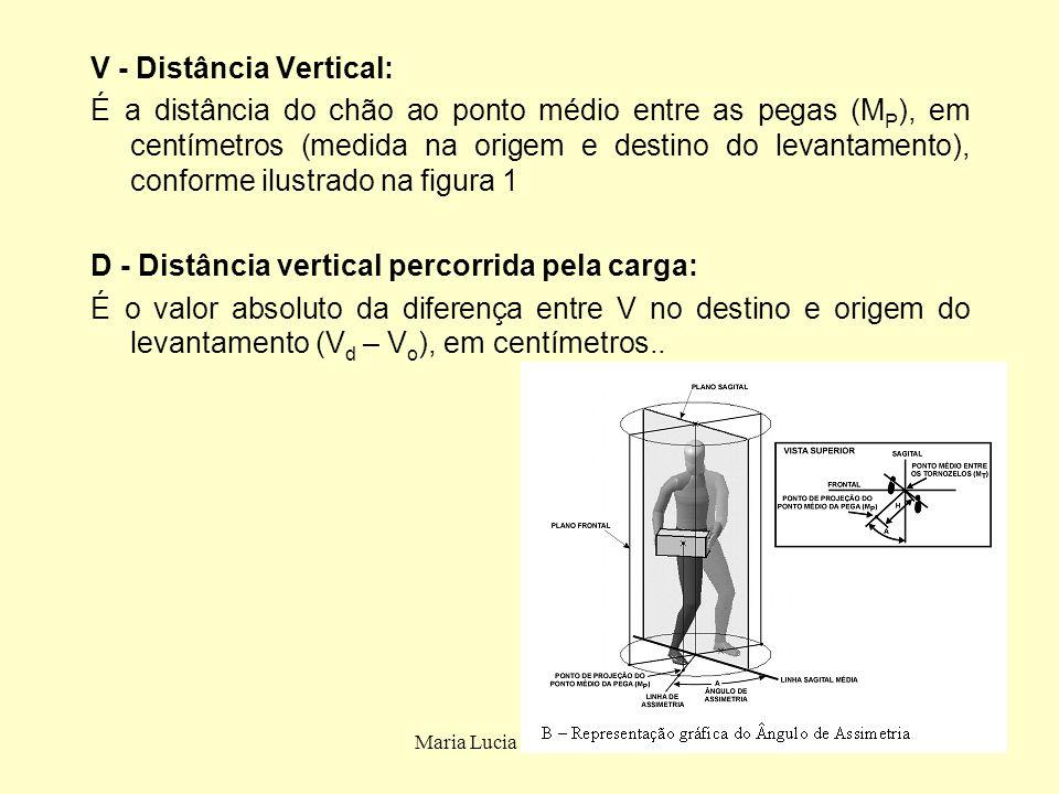 V - Distância Vertical: É a distância do chão ao ponto médio entre as pegas (M P ), em centímetros (medida na origem e destino do levantamento), confo