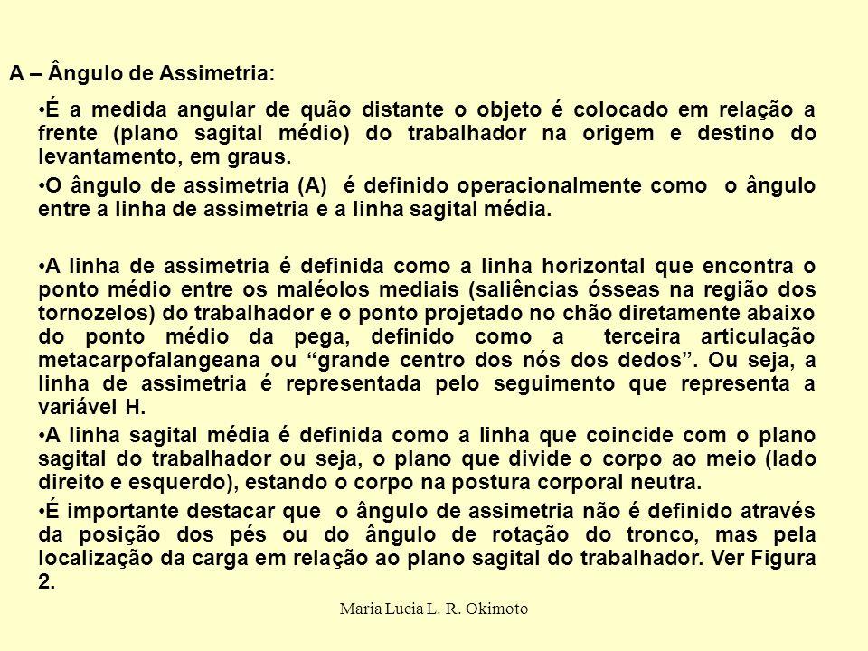 Maria Lucia L. R. Okimoto A – Ângulo de Assimetria: É a medida angular de quão distante o objeto é colocado em relação a frente (plano sagital médio)