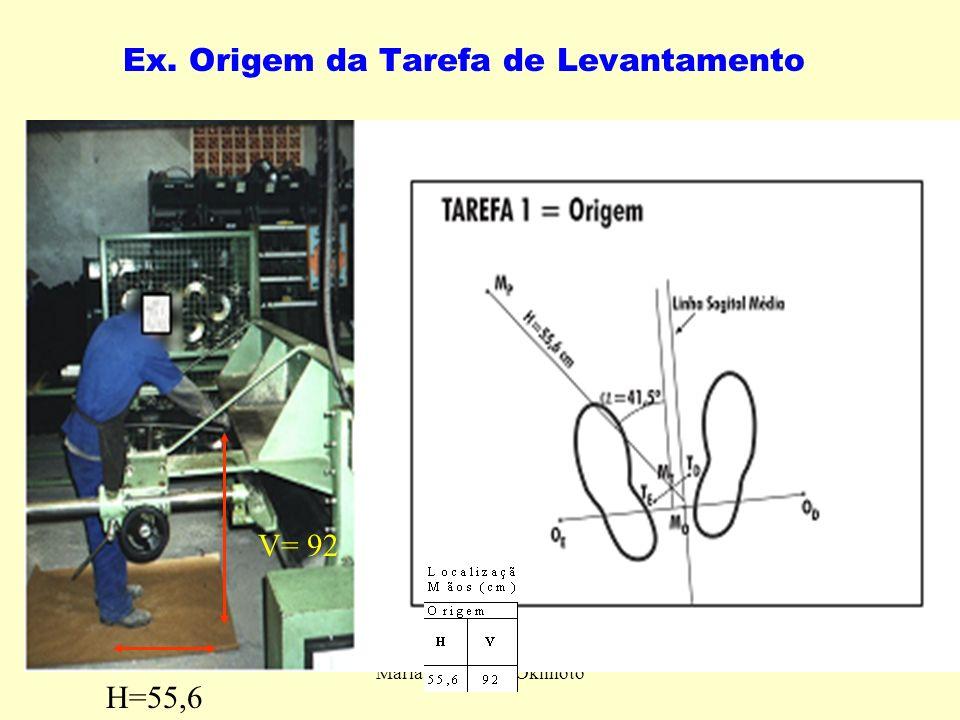 Maria Lucia L. R. Okimoto Ex. Origem da Tarefa de Levantamento H=55,6 V= 92
