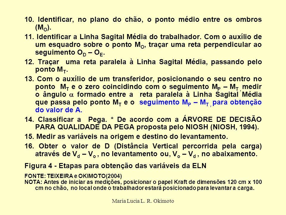 Maria Lucia L. R. Okimoto 10. Identificar, no plano do chão, o ponto médio entre os ombros (M O ). 11. Identificar a Linha Sagital Média do trabalhado