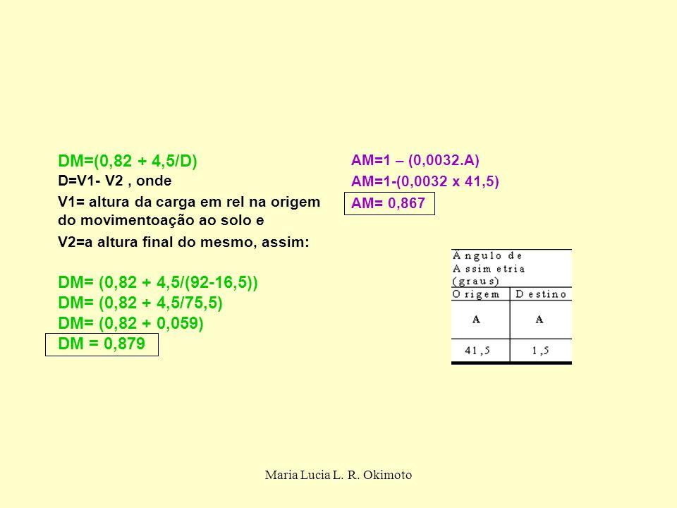 Maria Lucia L. R. Okimoto DM=(0,82 + 4,5/D) D=V1- V2, onde V1= altura da carga em rel na origem do movimentoação ao solo e V2=a altura final do mesmo,