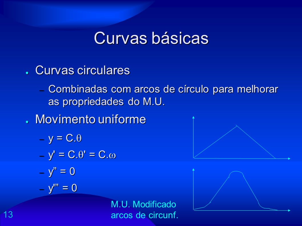 13 Curvas básicas Curvas circulares Curvas circulares – Combinadas com arcos de círculo para melhorar as propriedades do M.U. Movimento uniforme Movim