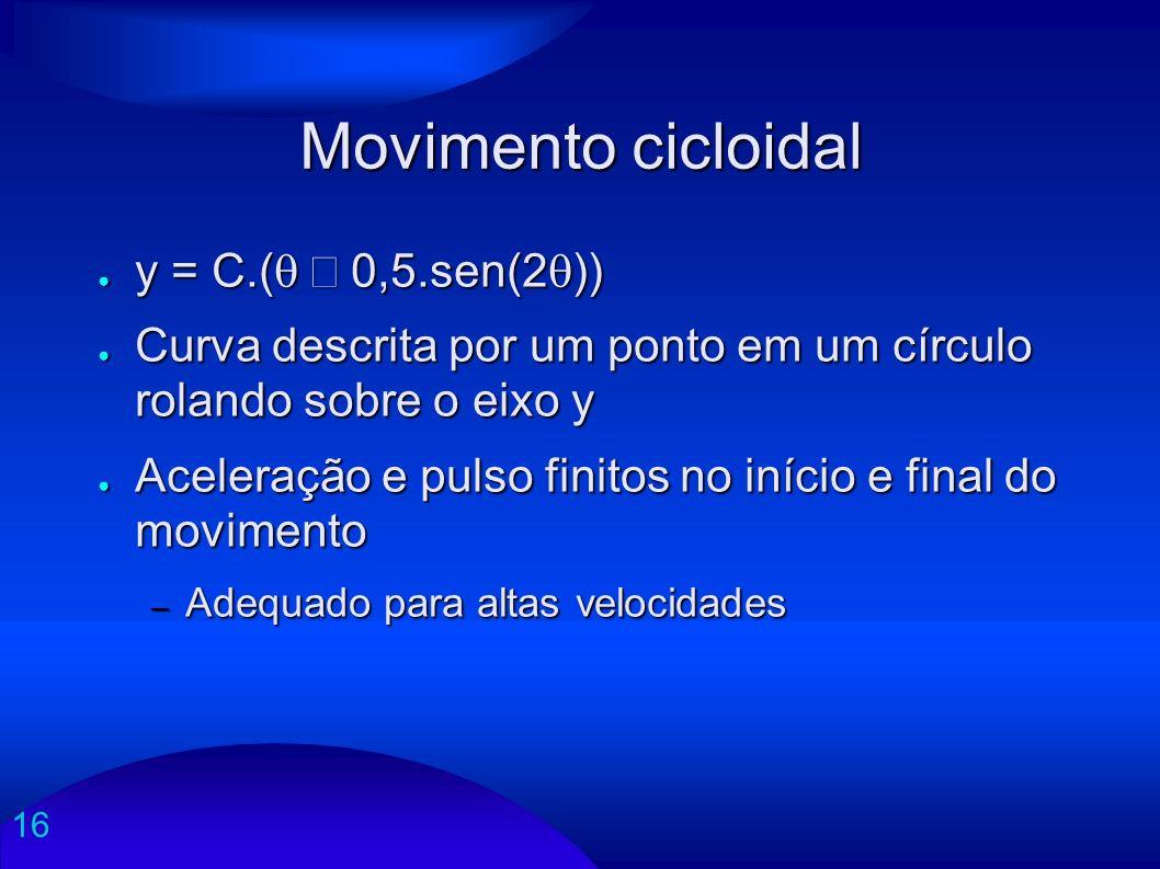16 Movimento cicloidal y = C.( – 0,5.sen(2 )) y = C.( – 0,5.sen(2 )) Curva descrita por um ponto em um círculo rolando sobre o eixo y Curva descrita p