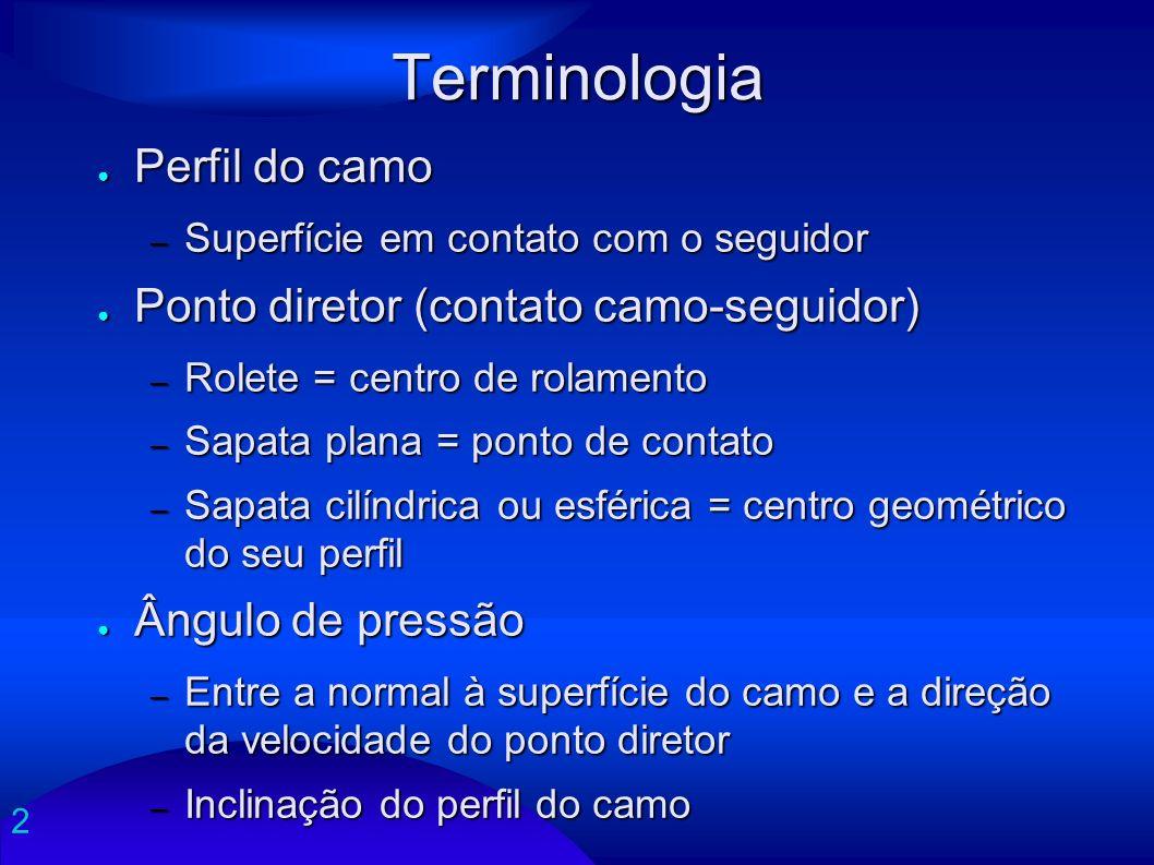 3 Terminologia Curva primitiva Curva primitiva – Referência no camo (inversão de movimento) = trajetória do ponto diretor – Não coincide com perfil do camo se seguidor de sapata Raio vetor Raio vetor – Do centro de rotação do camo à curva primitiva.