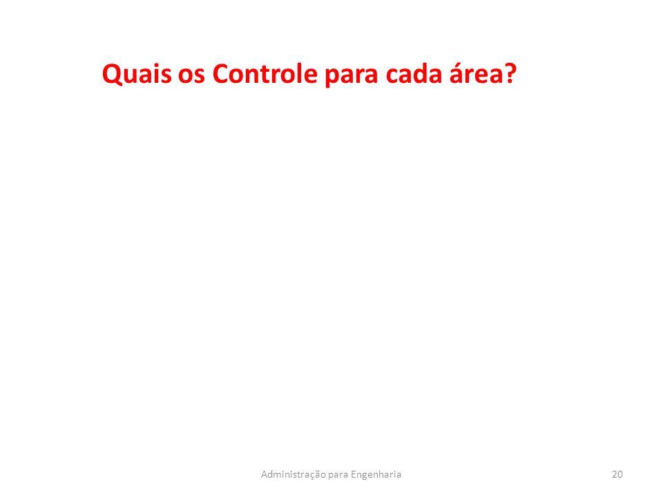 20Administração para Engenharia Quais os Controle para cada área?