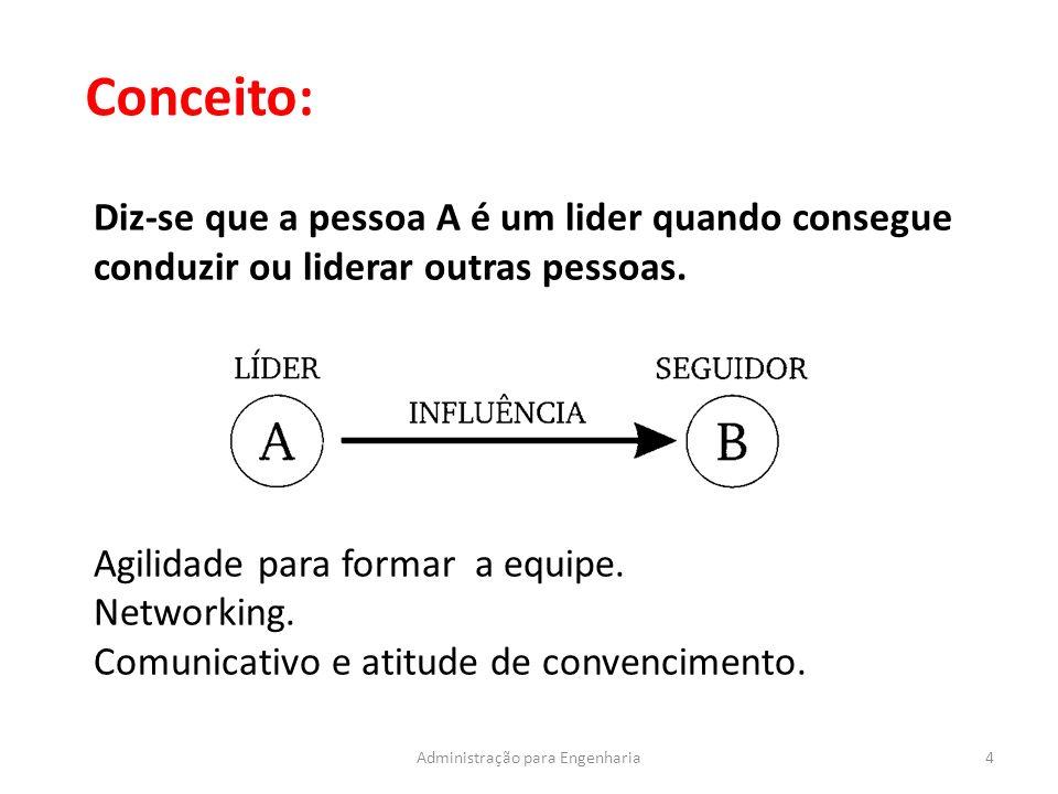 4Administração para Engenharia Conceito: Diz-se que a pessoa A é um lider quando consegue conduzir ou liderar outras pessoas. Agilidade para formar a