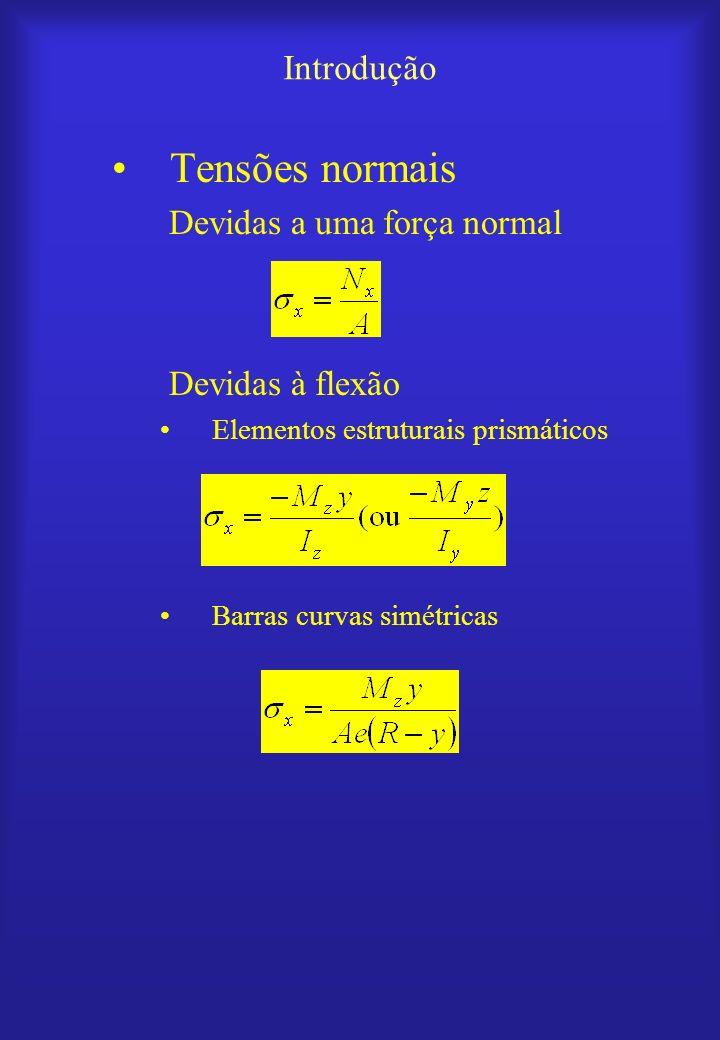 Introdução Tensões de Cisalhamento –Devidas à torção Eixos de seção circular Eixos de seção retangular Tubos de paredes delgadas –Devidas à força cortante em uma viga