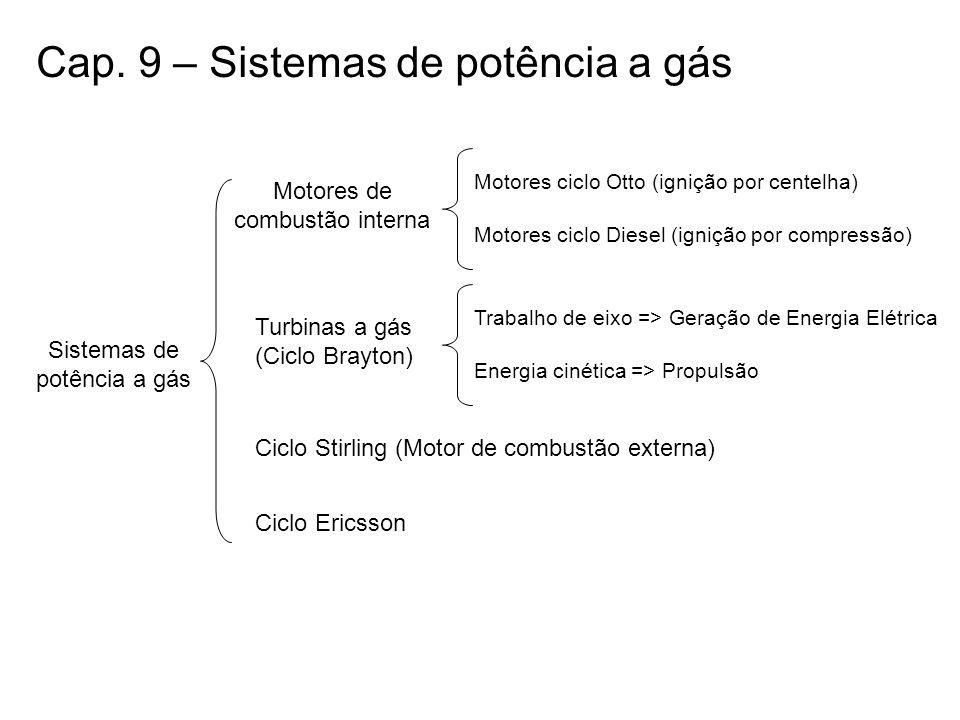 Cap. 9 – Sistemas de potência a gás Sistemas de potência a gás Motores de combustão interna Motores ciclo Otto (ignição por centelha) Motores ciclo Di