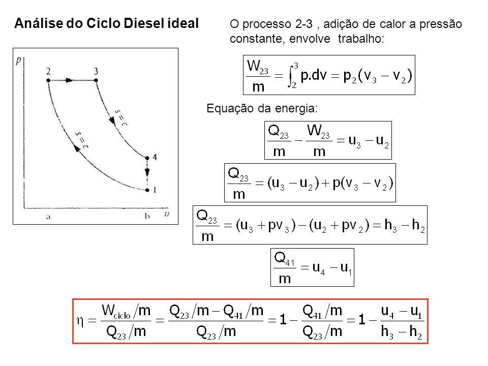 Análise do Ciclo Diesel ideal O processo 2-3, adição de calor a pressão constante, envolve trabalho: Equação da energia: